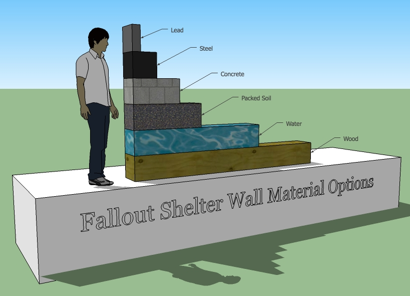 Fallout-Shelter-Wall-Material-Options